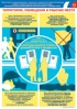 """Комплект плакатов """"Территория, помещения и рабочие места"""". (7 листов, ламинат)"""