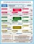 """Комплект плакатов """"Организация обеспечения электробезопасности"""". (3 листа)"""