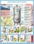 """Комплект плакатов """"Сосуды, работающие под давлением. Ресиверы"""". 3 л., 61х45 см. Обжатый металлическими планками (верхняя с петелькой+ нижняя)."""