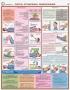 """Комплект плакатов """"Первая реанимационная и первая медицинская помощь"""". (6 листов, ламинат)"""