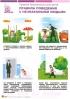 """Комплект плакатов """"Правила безопасности для детей"""" (8 листов)"""