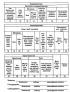 Ведомость искусственных сооружений (Приложение 21 к Правилам приемки в эксплуатацию законченным строительством, усилением, реконструкцией объектов федерального железнодорожного транспорта. ЦУКС-799)