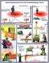 """Комплект плакатов """"Электробезопасность при напряжении до 1000 В"""". (3 листа)"""