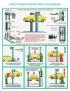 """Плакат """"Безопасность работ в авторемонтной мастерской. """"Электромеханический подъемник"""" (61х45 см)"""