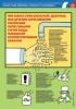 "Комплект плакатов ""Охрана труда провизора технолога, фармацевта"". (3 листа)"