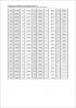 Таблицы калибровки железнодорожных цистерн