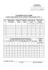 Годовой план-график планово-предупредительного (текущего) ремонта установок очистки газа