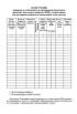 План-график контроля за соблюдением на предприятии нормативов предельно допустимых выбросов (ПДВ), установленных для источников вы-бросов и контрольных точек (постов)