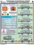 """Комплект плакатов """"Перевозка опасных грузов автотранспортом. (5 листов)"""
