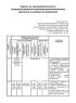 Группы по электробезопасности электротехнического (электротехнологического) персонала и условия их присвоения