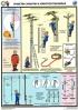 """Комплект плакатов """"Средства защиты в электроустановках. (3 листа), ламинированный"""