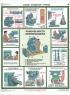 """Комплект плакатов """"Безопасность работ на металлообрабатывающих станках"""". 5 л. обжатый. Обжатый металлическими планками (верхняя с петелькой + нижняя, металлик)"""