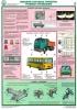 """Комплект плакатов """"Проверка технического состояния автотранспортных средств""""  (5 листов)"""