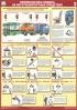 """Комплект плакатов """"Профилактика пожара на автотранспортных средствах"""" (2 листа)"""