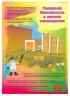 """Комплект плакатов """"Пожарная безопасность в детских учреждениях"""", 6 листов"""