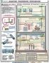 """Комплект плакатов """"Заземление и защитные меры электробезопасности в электроустановках (U до 1000 B)"""". (4 листа)"""
