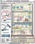 """Комплект плакатов """"Заземление и защитные меры электробезопасности"""" 4 л. 61х45 см. Обжатый металлическими планками (верхняя с петелькой+ нижняя)."""
