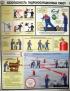 """Комплект плакатов """"Безопасность гидроизоляционных работ"""". (3 листа)"""