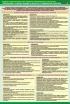 """Комплект плакатов """"Организация и мероприятия гражданской обороны"""" 7 листов"""