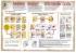 """Комплект плакатов """"Правила поведения в чрезвычайных ситуациях природного характера"""" (5 листов, 70х100 см)"""