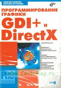Программирование графики: GDI+ и DirectX